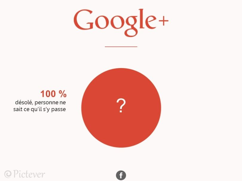 Google-infographie